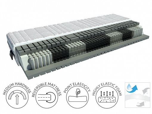Matrace LUXURIUS Solar 160, ForSleep